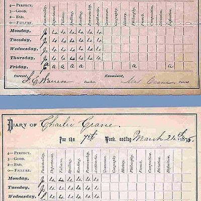 School Report Card, 1876